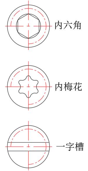 内六角机米螺丝
