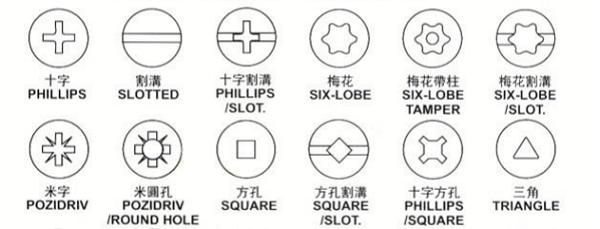 螺钉槽型分类